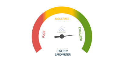 inmotion barometer survey